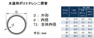水道用ポリエチレン2層管の寸法
